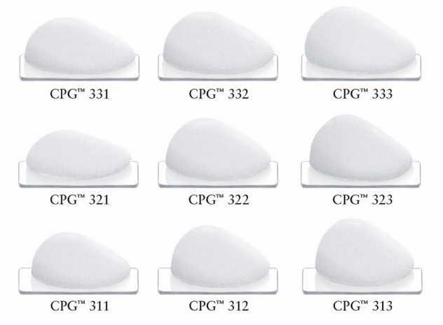Medidas de los implantes de pecho